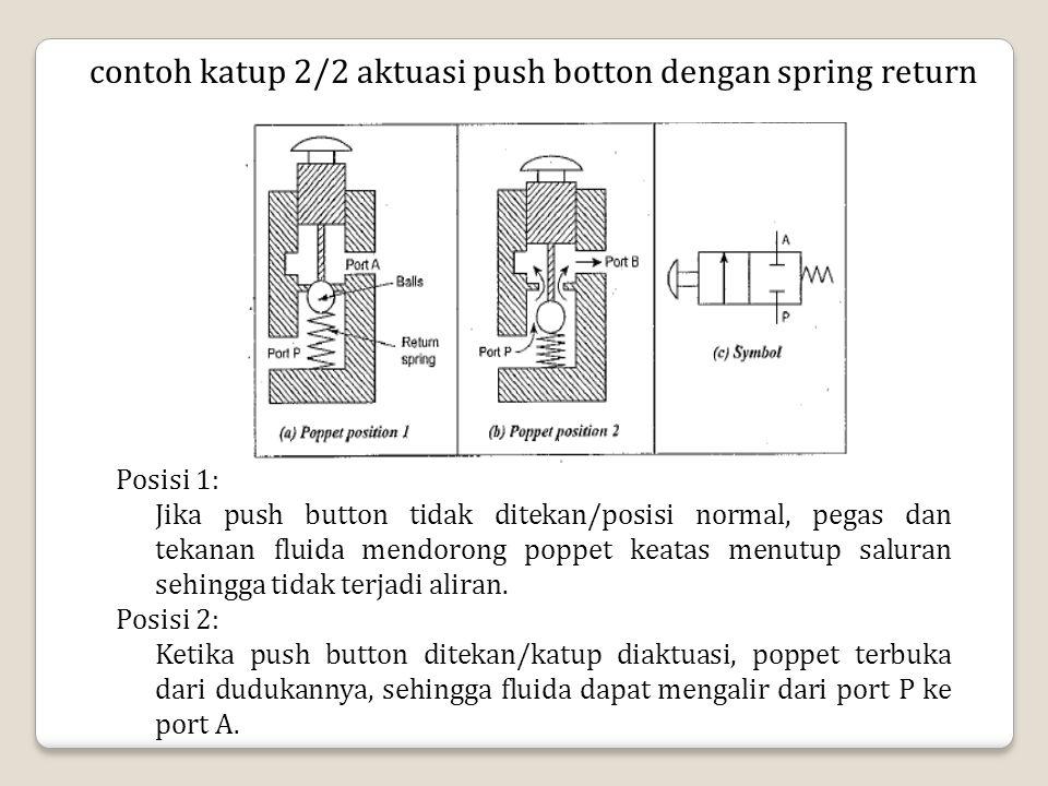 contoh katup 2/2 aktuasi push botton dengan spring return
