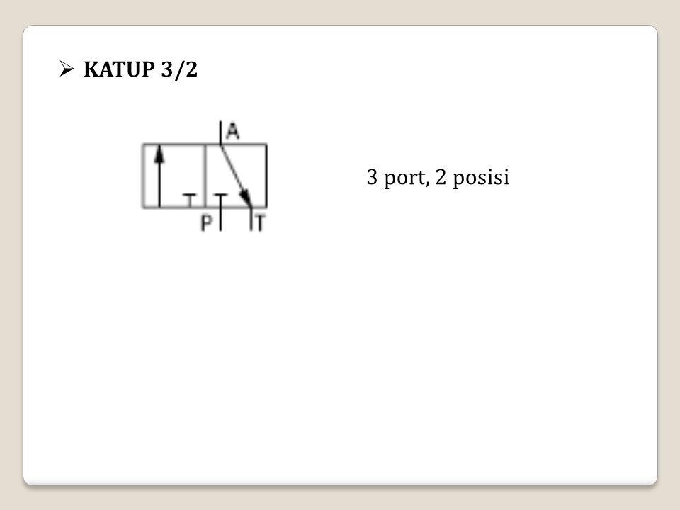 KATUP 3/2 3 port, 2 posisi