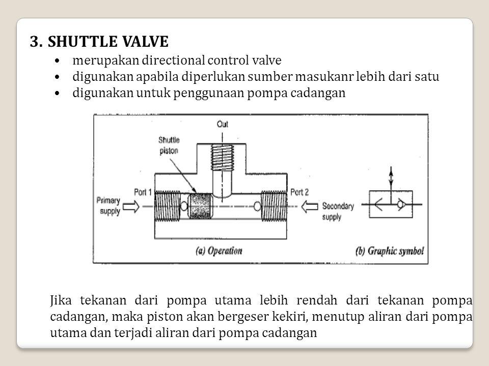 SHUTTLE VALVE merupakan directional control valve