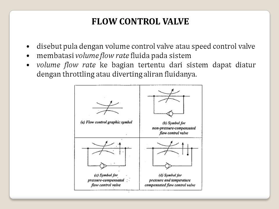 FLOW CONTROL VALVE disebut pula dengan volume control valve atau speed control valve. membatasi volume flow rate fluida pada sistem.