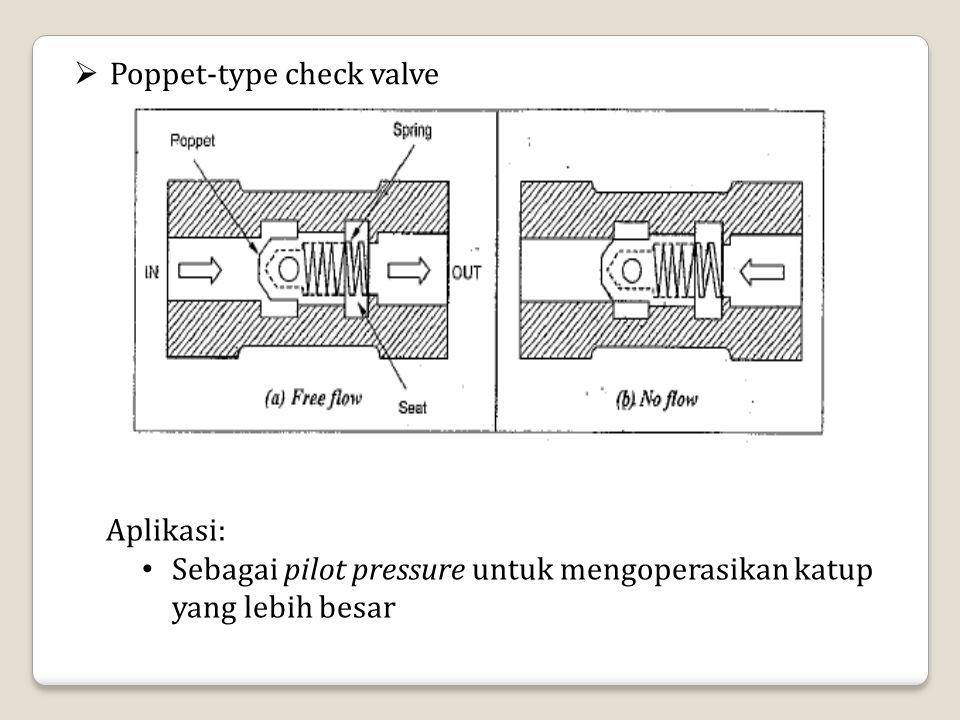 Poppet-type check valve