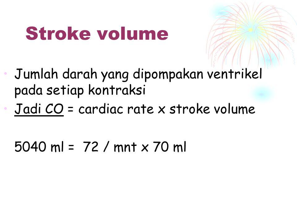 Stroke volume Jumlah darah yang dipompakan ventrikel pada setiap kontraksi. Jadi CO = cardiac rate x stroke volume.