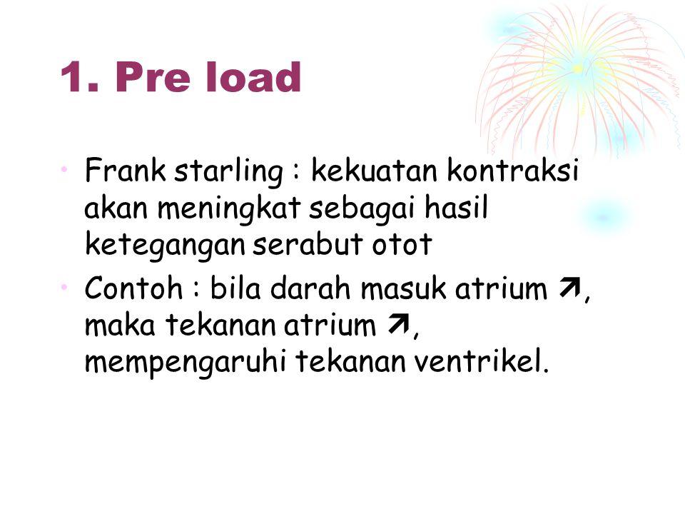 1. Pre load Frank starling : kekuatan kontraksi akan meningkat sebagai hasil ketegangan serabut otot.