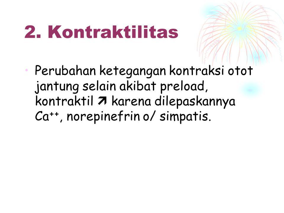 2. Kontraktilitas