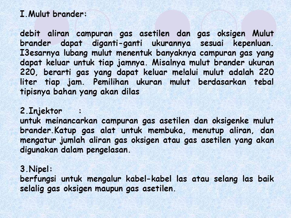 I.Mulut brander: