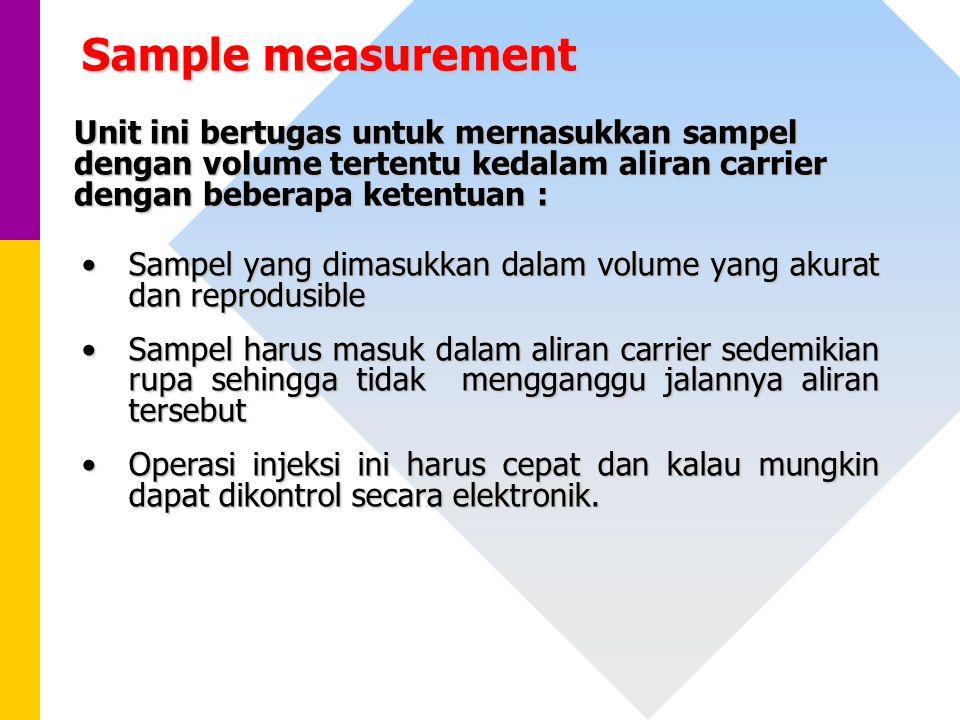 Sample measurement Unit ini bertugas untuk mernasukkan sampel dengan volume tertentu kedalam aliran carrier dengan beberapa ketentuan :