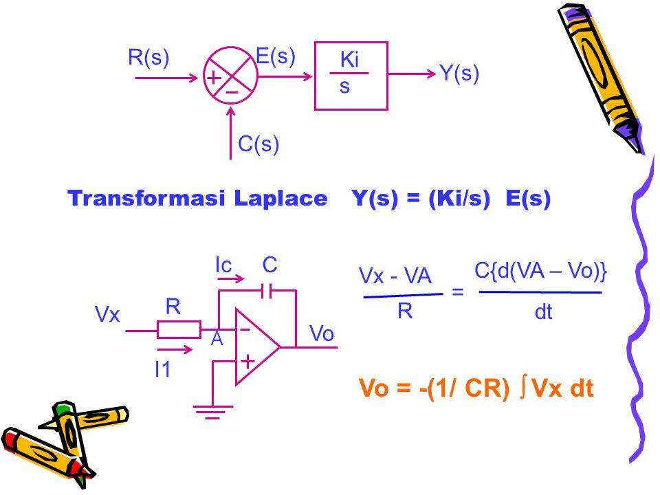 Vo = -(1/ CR)  Vx dt R(s) E(s) s Y(s) C(s)