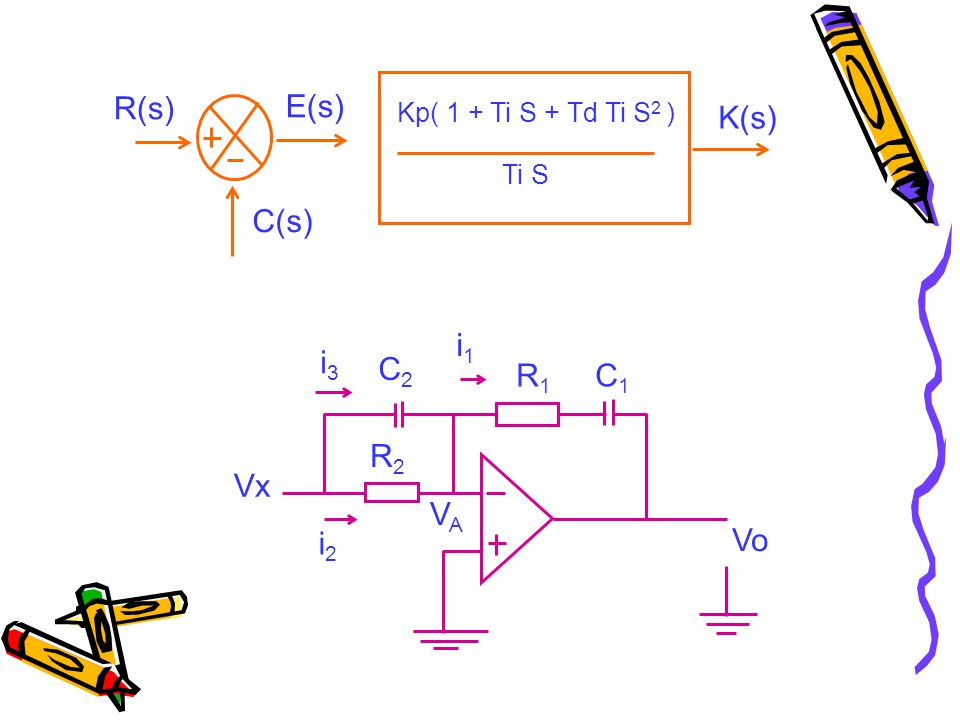 R(s) E(s) K(s) C(s) i1 i3 C2 R1 C1 R2 Vx VA Vo i2