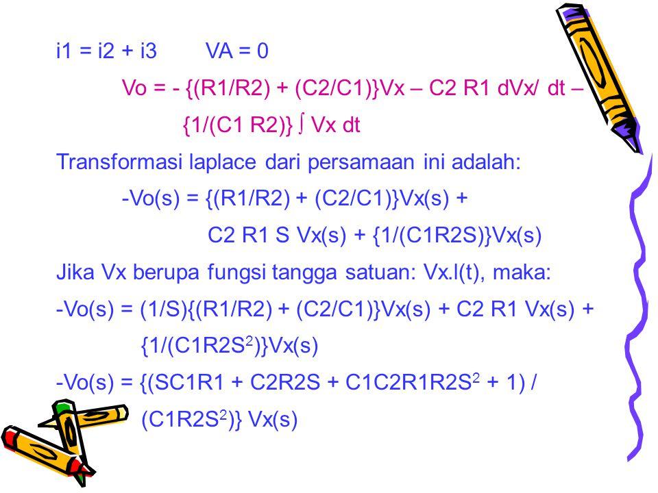 i1 = i2 + i3 VA = 0 Vo = - {(R1/R2) + (C2/C1)}Vx – C2 R1 dVx/ dt – {1/(C1 R2)}  Vx dt. Transformasi laplace dari persamaan ini adalah: