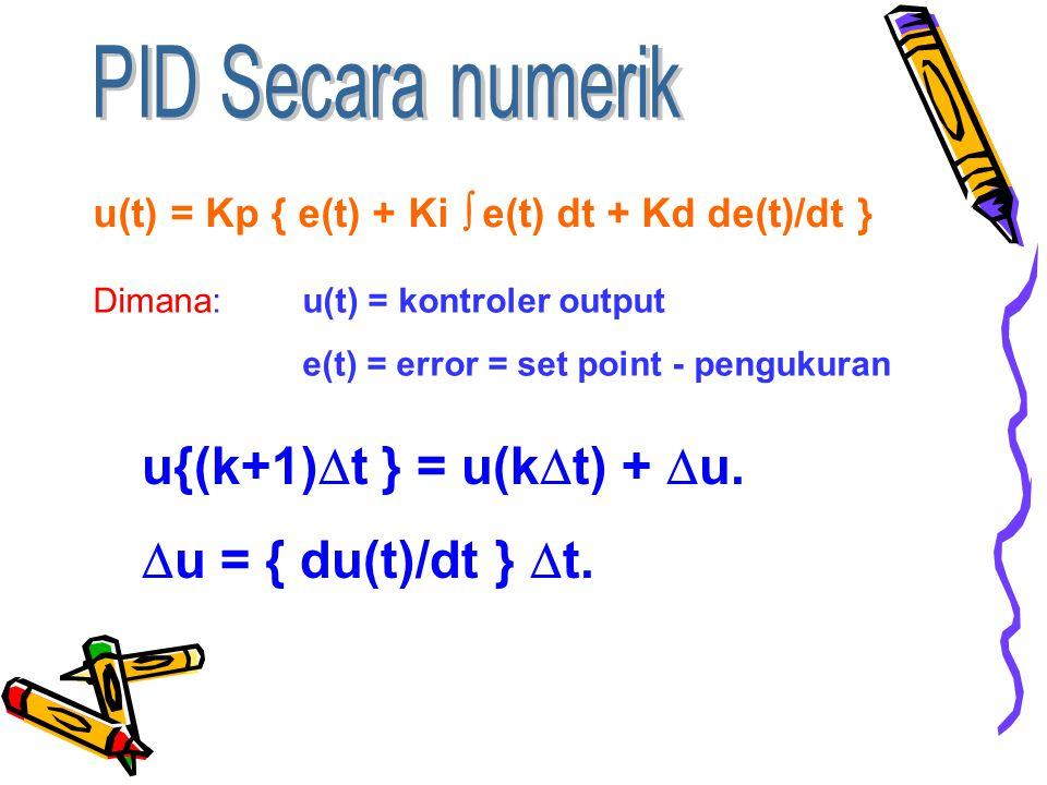 u{(k+1)t } = u(kt) + u. u = { du(t)/dt } t. PID Secara numerik