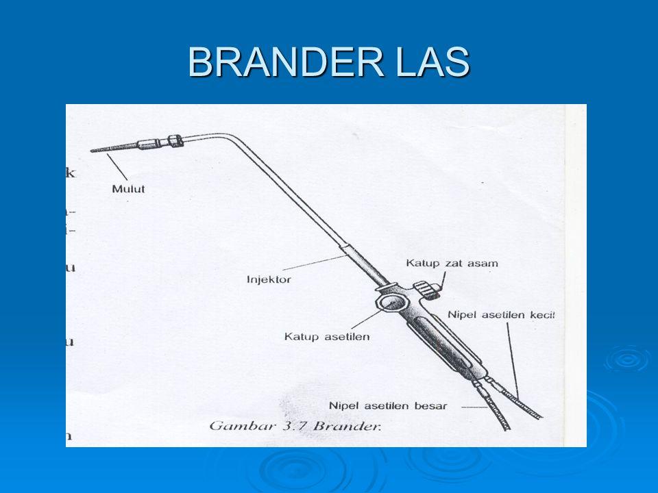 BRANDER LAS