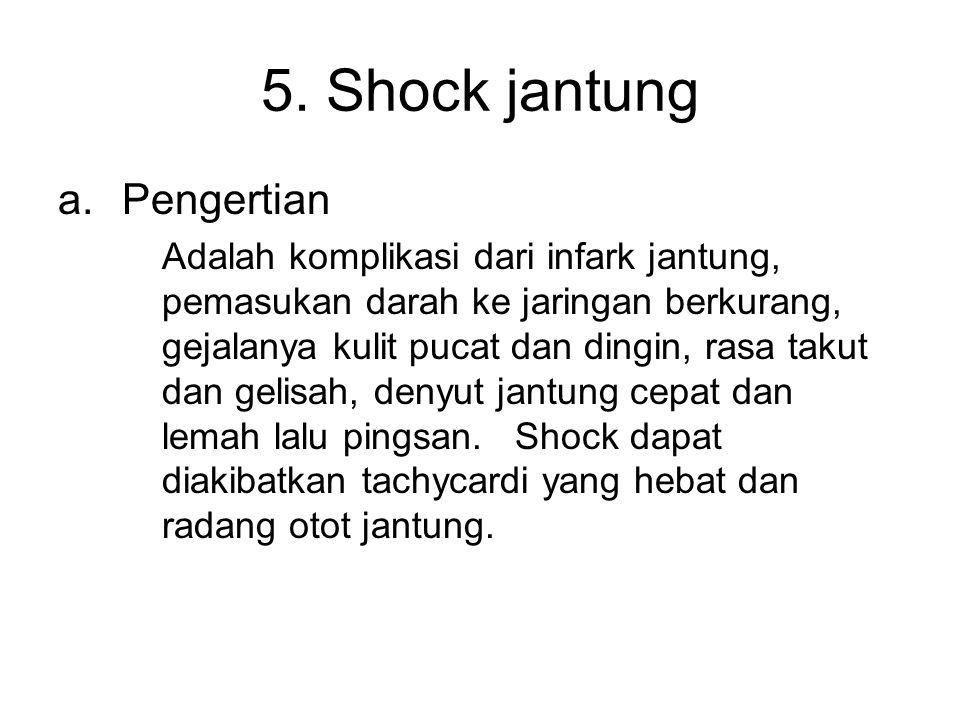 5. Shock jantung Pengertian