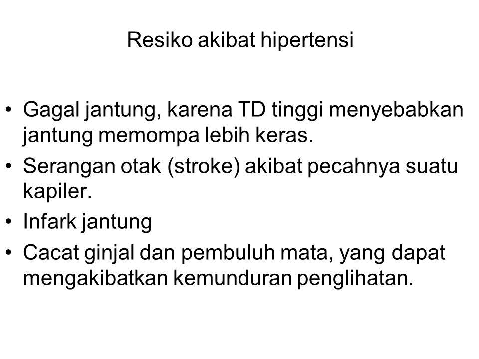 Resiko akibat hipertensi