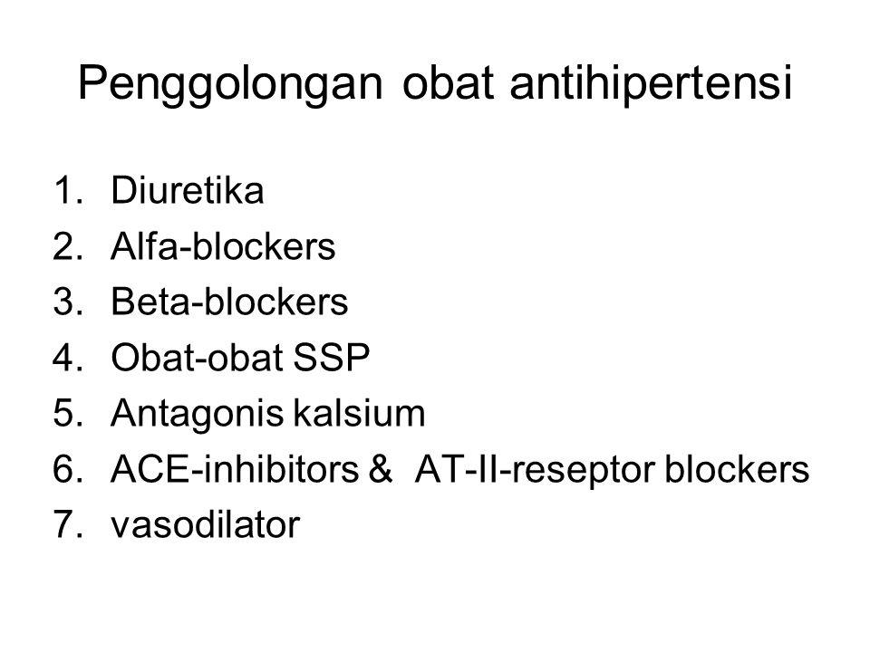 Penggolongan obat antihipertensi