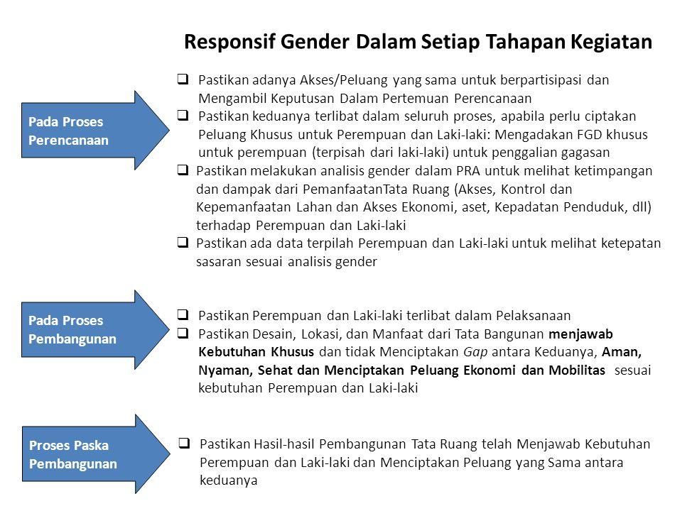 Responsif Gender Dalam Setiap Tahapan Kegiatan