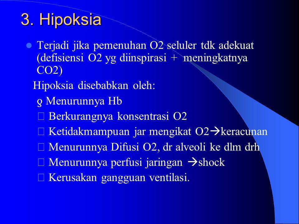 3. Hipoksia Terjadi jika pemenuhan O2 seluler tdk adekuat (defisiensi O2 yg diinspirasi + meningkatnya CO2)