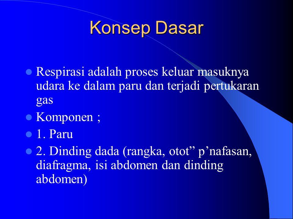 Konsep Dasar Respirasi adalah proses keluar masuknya udara ke dalam paru dan terjadi pertukaran gas.