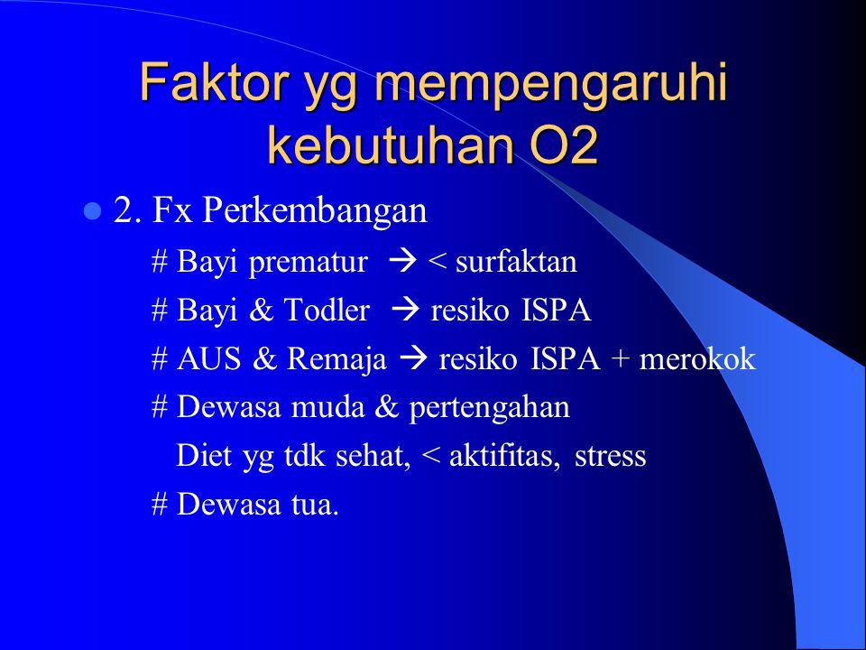 Faktor yg mempengaruhi kebutuhan O2