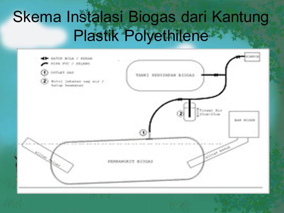 Skema Instalasi Biogas dari Kantung Plastik Polyethilene