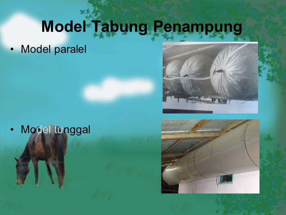 Model Tabung Penampung