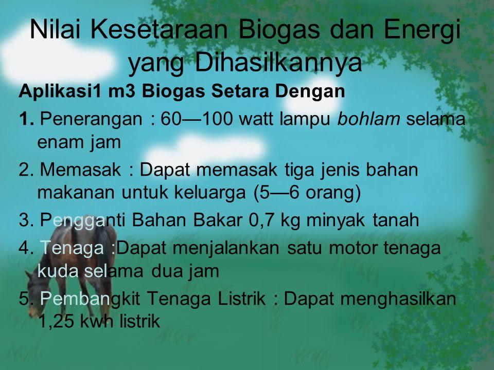 Nilai Kesetaraan Biogas dan Energi yang Dihasilkannya