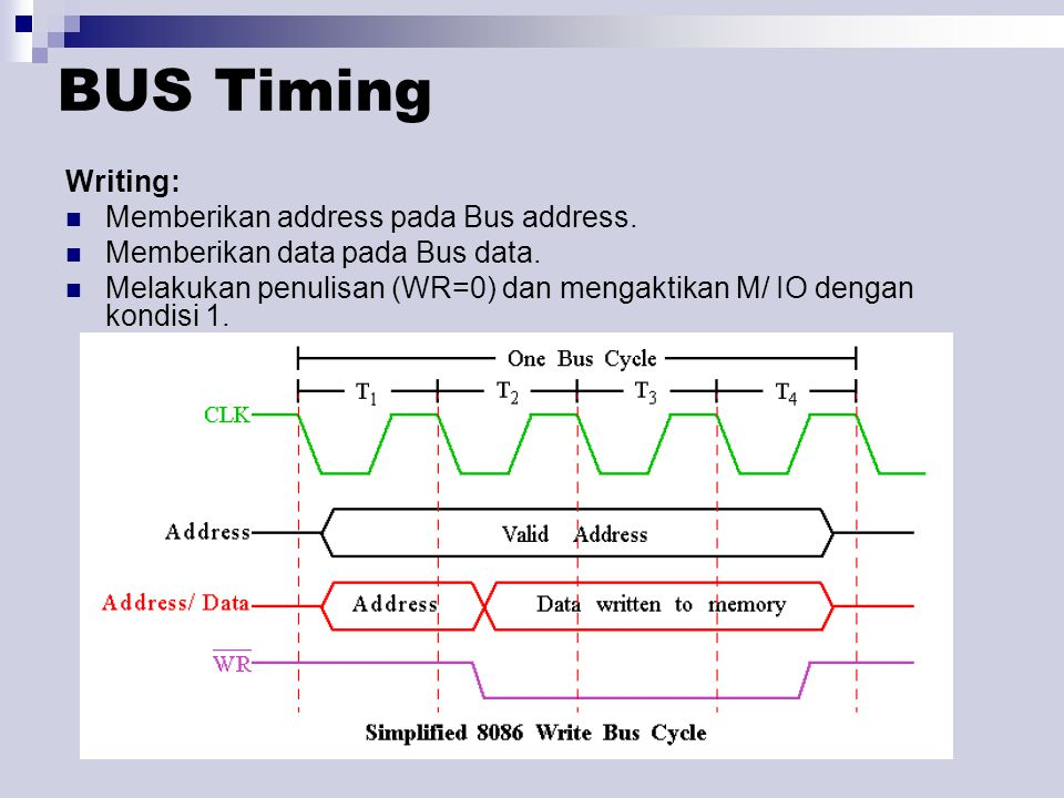BUS Timing Writing: Memberikan address pada Bus address.