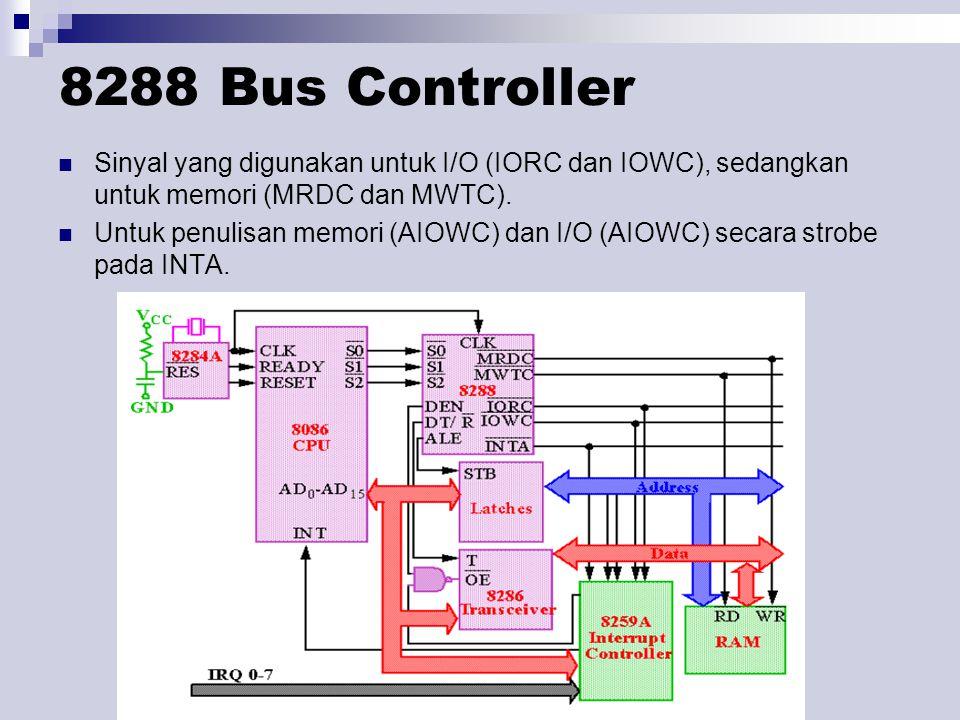 8288 Bus Controller Sinyal yang digunakan untuk I/O (IORC dan IOWC), sedangkan untuk memori (MRDC dan MWTC).