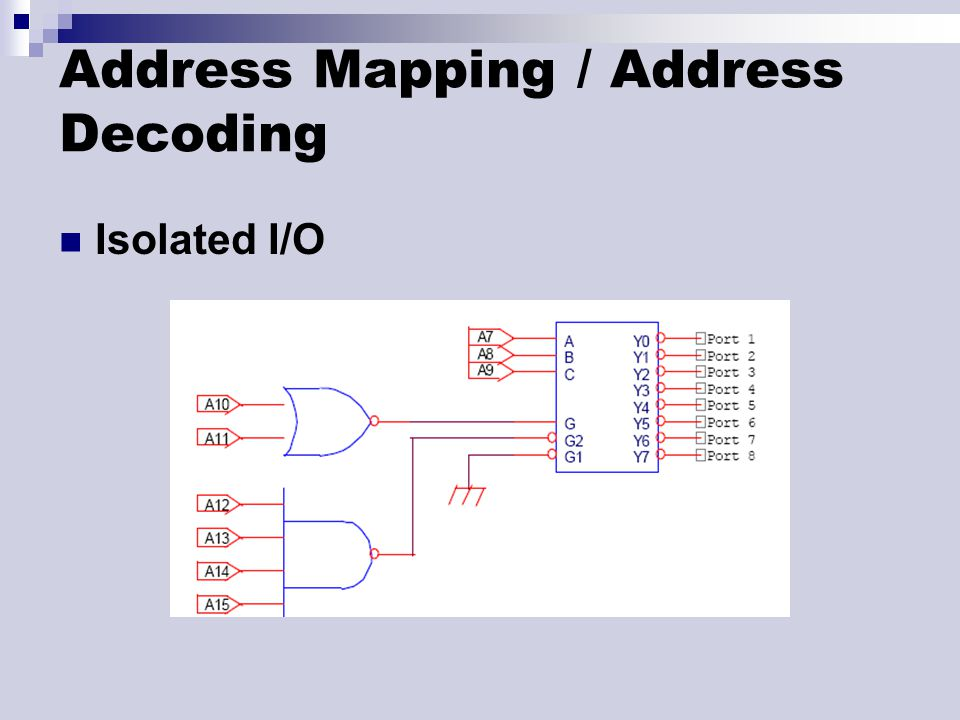 Address Mapping / Address Decoding