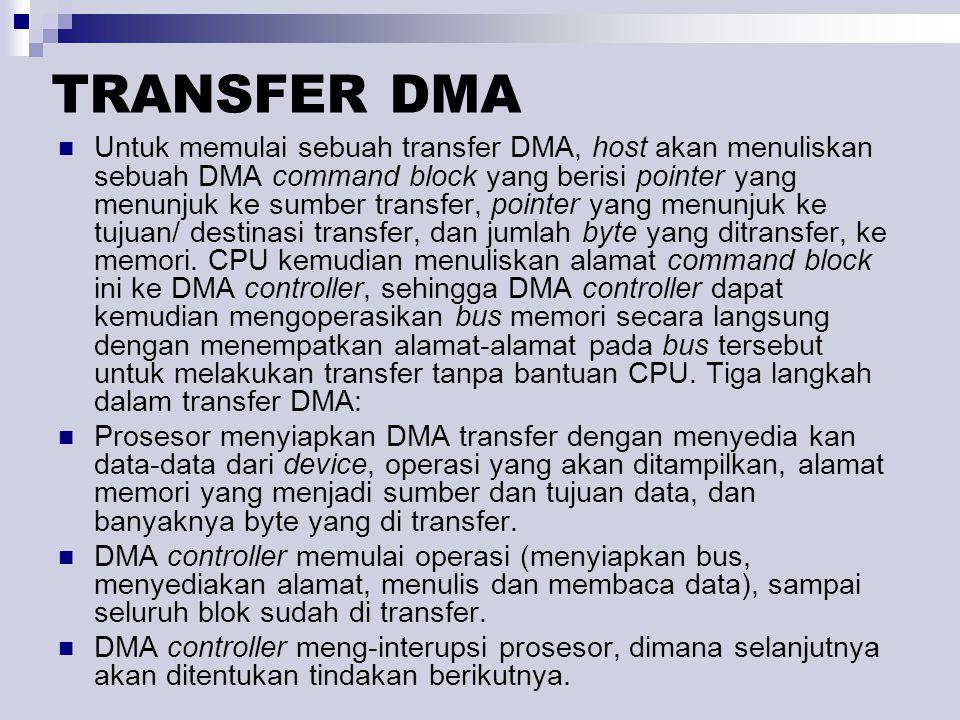 TRANSFER DMA