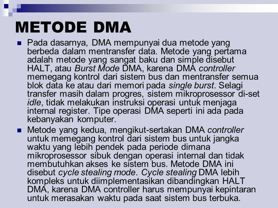 METODE DMA