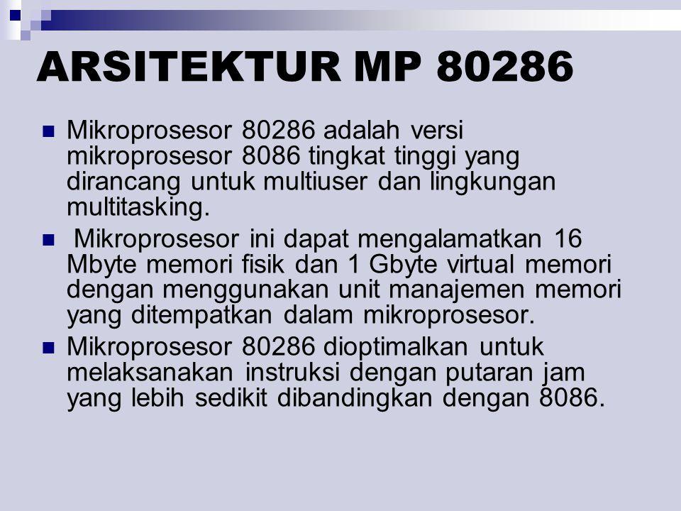 ARSITEKTUR MP 80286 Mikroprosesor 80286 adalah versi mikroprosesor 8086 tingkat tinggi yang dirancang untuk multiuser dan lingkungan multitasking.