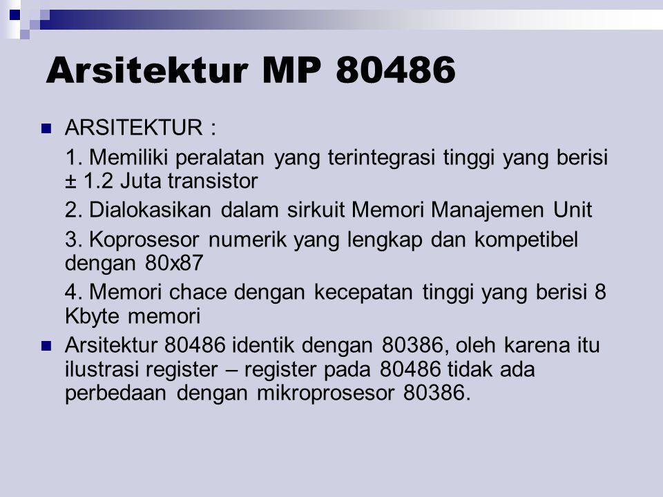 Arsitektur MP 80486 ARSITEKTUR :