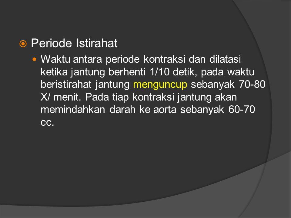 Periode Istirahat