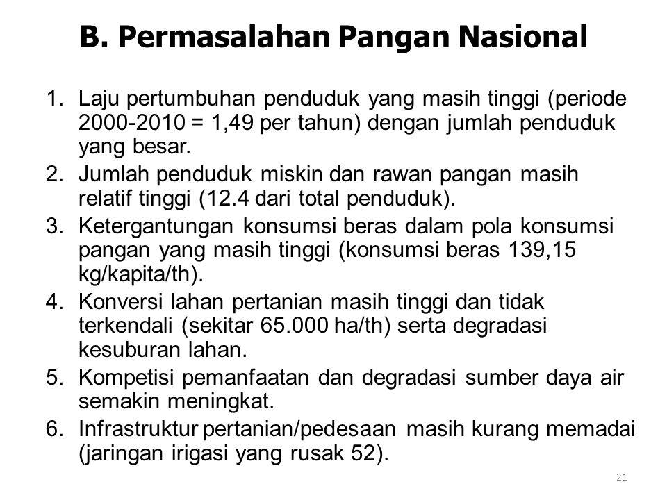 B. Permasalahan Pangan Nasional