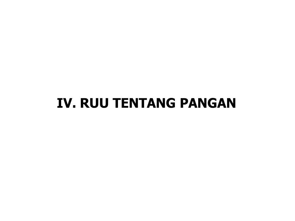 IV. RUU TENTANG PANGAN