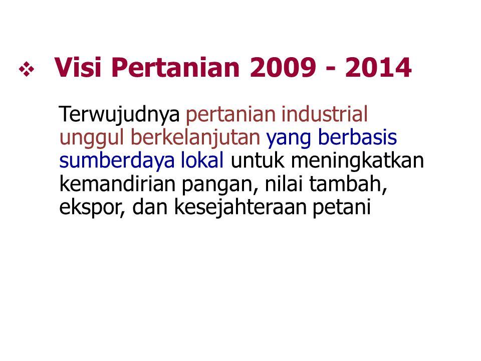 Visi Pertanian 2009 - 2014