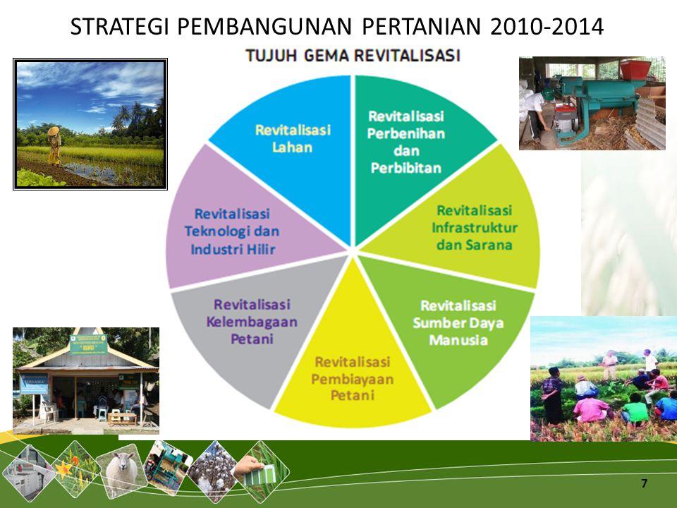 STRATEGI PEMBANGUNAN PERTANIAN 2010-2014