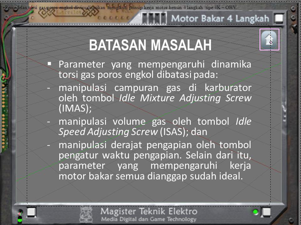 Pemodelan torsi gas poros engkol divisualisasikan mengikuti prinsip kerja motor bensin 4 langkah tipe 4K – OHV.
