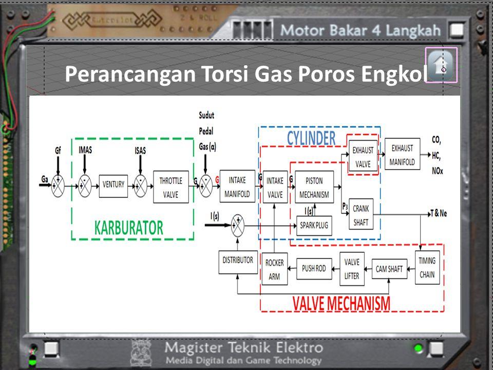 Perancangan Torsi Gas Poros Engkol