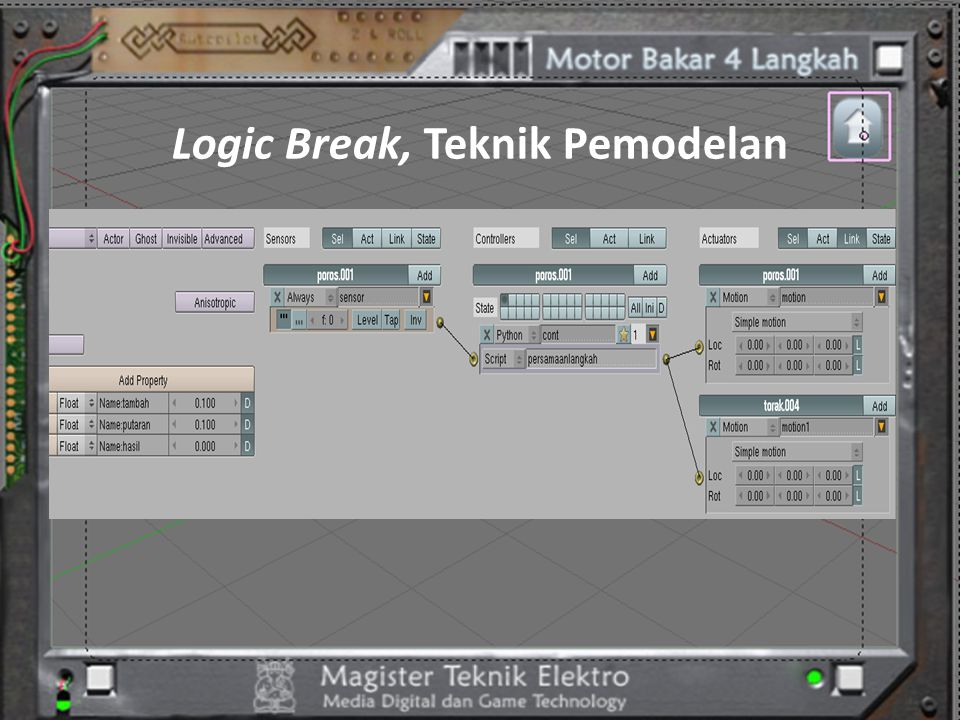 Logic Break, Teknik Pemodelan