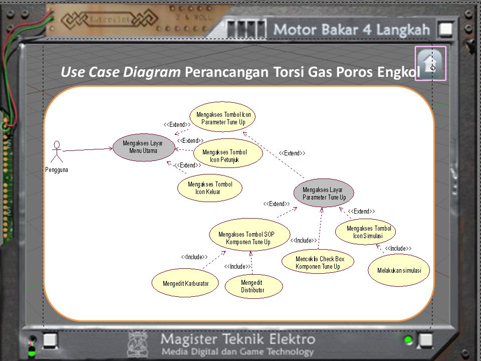 Use Case Diagram Perancangan Torsi Gas Poros Engkol