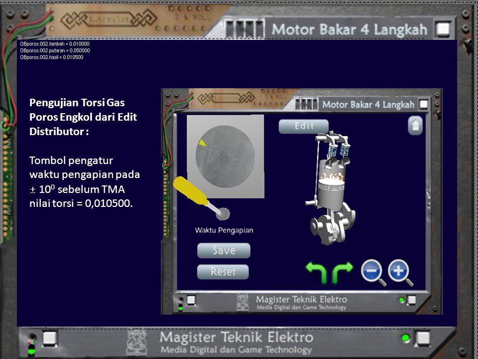 Pengujian Torsi Gas Poros Engkol dari Edit Distributor :