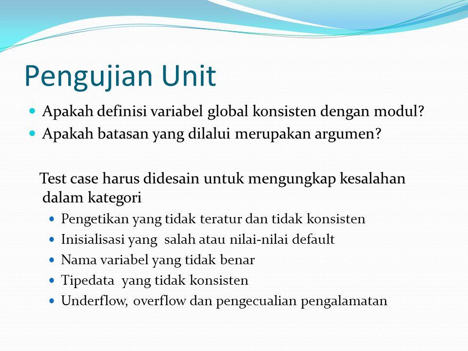 Pengujian Unit Apakah definisi variabel global konsisten dengan modul