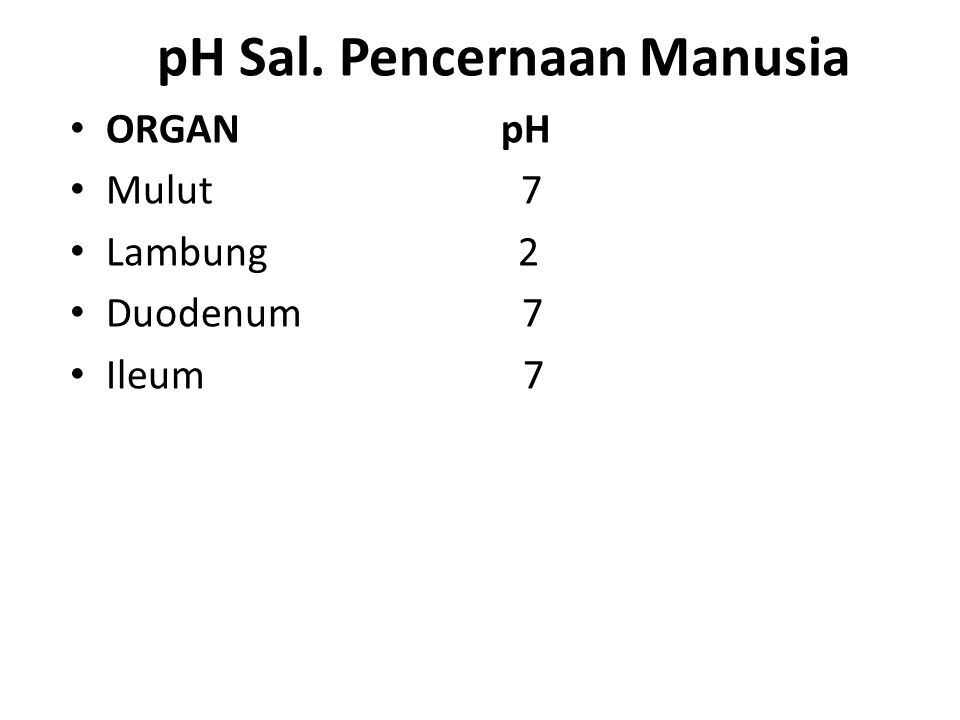pH Sal. Pencernaan Manusia