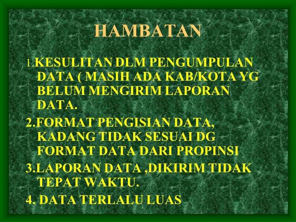 HAMBATAN 1.KESULITAN DLM PENGUMPULAN DATA ( MASIH ADA KAB/KOTA YG BELUM MENGIRIM LAPORAN DATA.
