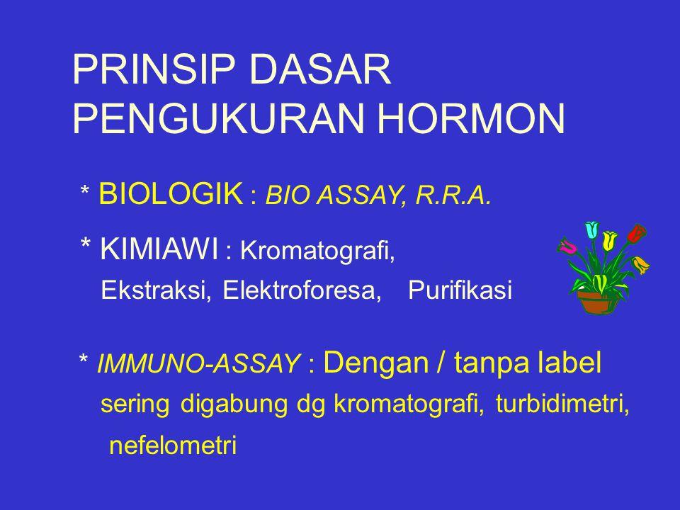 PRINSIP DASAR PENGUKURAN HORMON