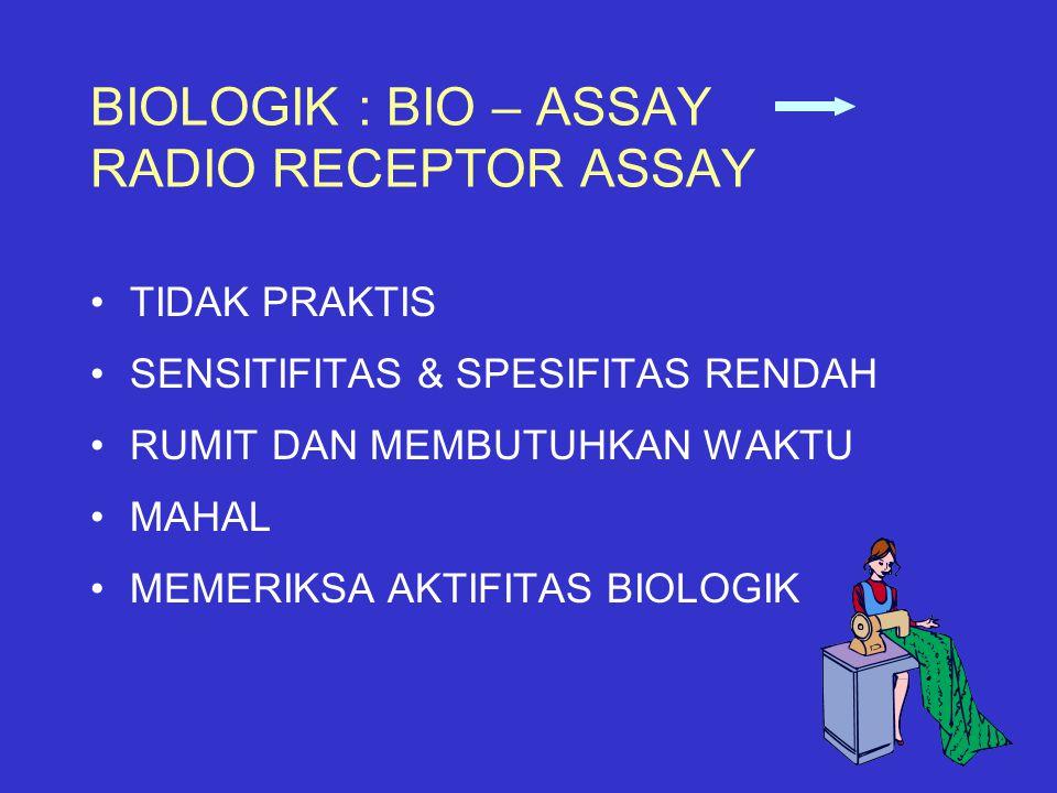 BIOLOGIK : BIO – ASSAY RADIO RECEPTOR ASSAY
