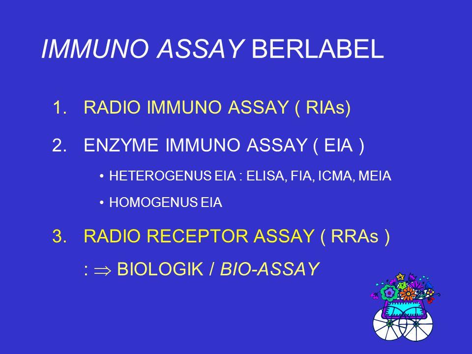 IMMUNO ASSAY BERLABEL RADIO IMMUNO ASSAY ( RIAs)