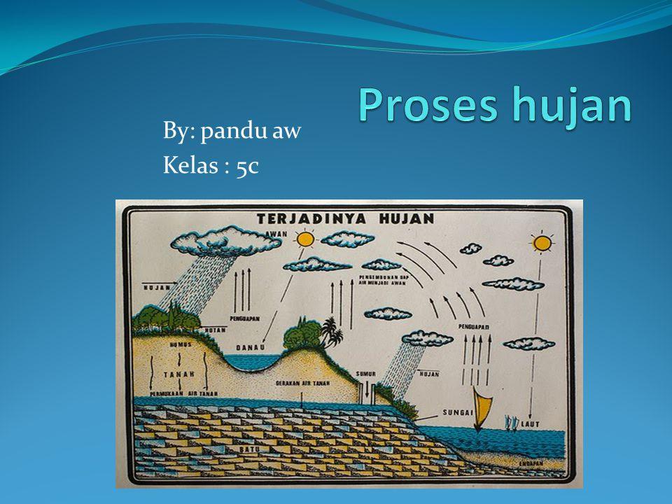 Proses hujan By: pandu aw Kelas : 5c