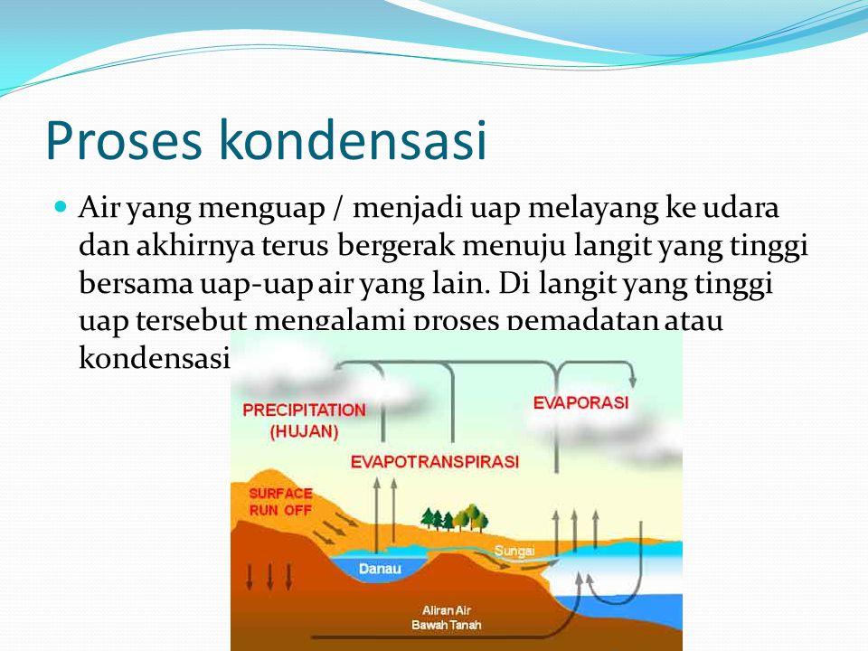Proses kondensasi